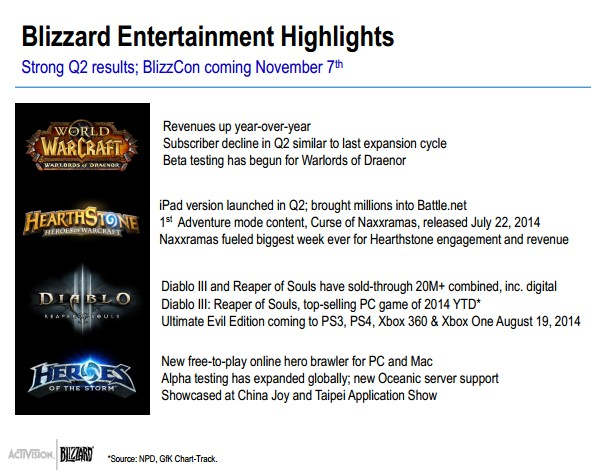 Activision Blizzard Q2 2014 - Blizzard Highlights