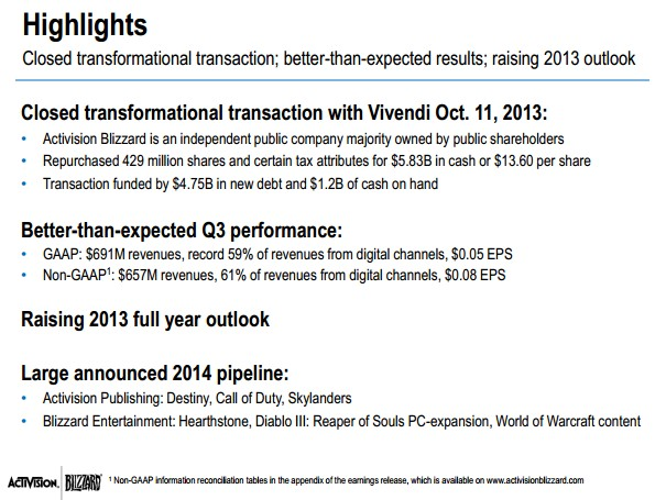 Activision Blizzard Q3 2013 Highlights