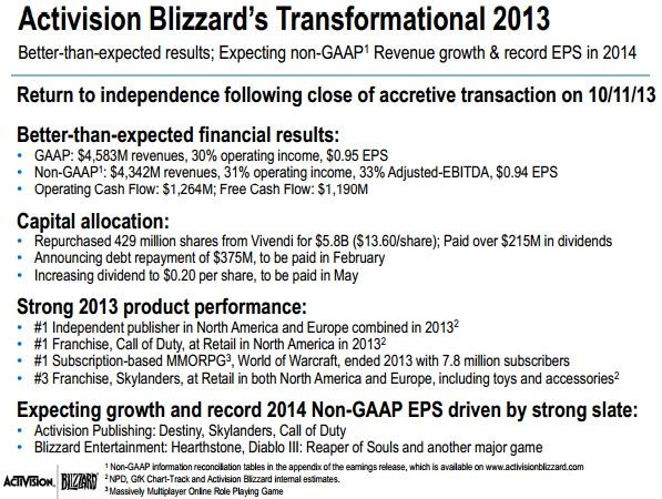 Activision Blizzard Q4 2013