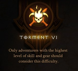 Torment IV Difficulty
