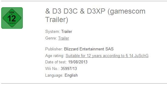 gamescom Trailer Rating