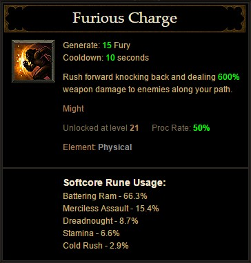 Diablo III Tooltip - Furious Charge