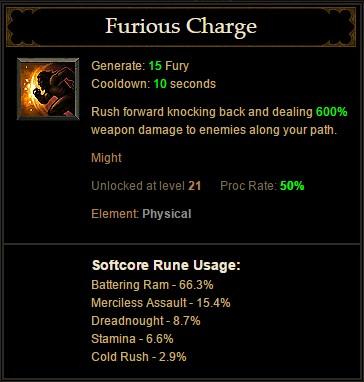 Diablo III Tooltip - Furious Charge